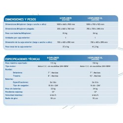 especificaciones técnicas silla de ruedas eléctrica I-Explorer