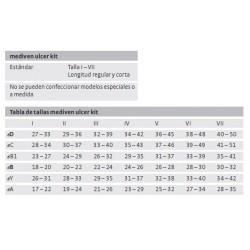 tabla de medidas Mediven Ulcer Kit