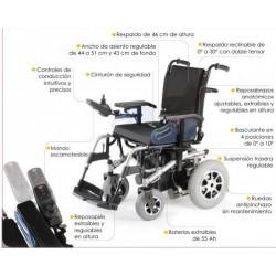 Explicación silla de ruedas electrica R220