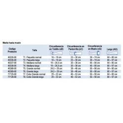 Tabla de medidas Comprinet Pro hasta el muslo