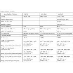 Datos técnicos Aspirador de secreciones