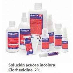 Clorhexidina Acuosa 2% Incolora Desinclor