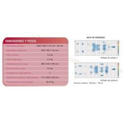 Pesos y características Domus 3