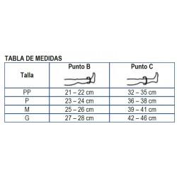 tabla de medidas calcetin Jobst Medical Legwear