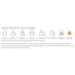 Tabla de medidas Silla Spa 250w