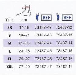 Tabla de medidas tobillera Actimove TaloMotion