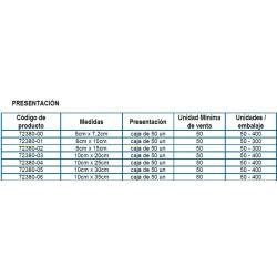 tabla de medidas de apositos esteriles leukomed