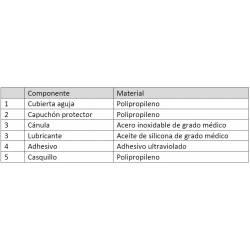 composición Agujas para pluma de insulina 32G x 4mm