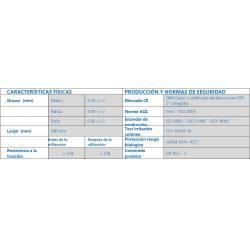 Características Guantes Nitrilo azul Nitryl Derm