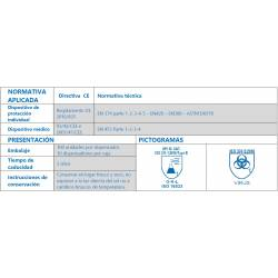 Normativa Guantes Nitrilo azul Nitryl Derm