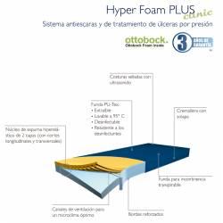hyper foam plus clinic colchon antiescaras sin motor