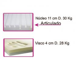 características colchón geriátrico HR visco