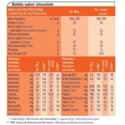 Composición Meritene polvos chocolate 15S