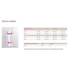tabla de medidas JuxtaLite