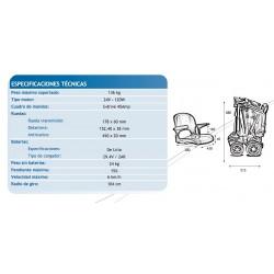 Especificaciones técnicas Scooter Transformer
