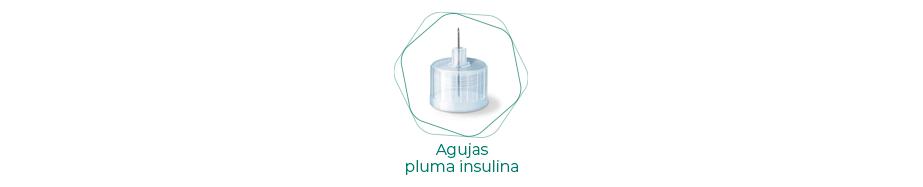 Agujas para pluma de insulina
