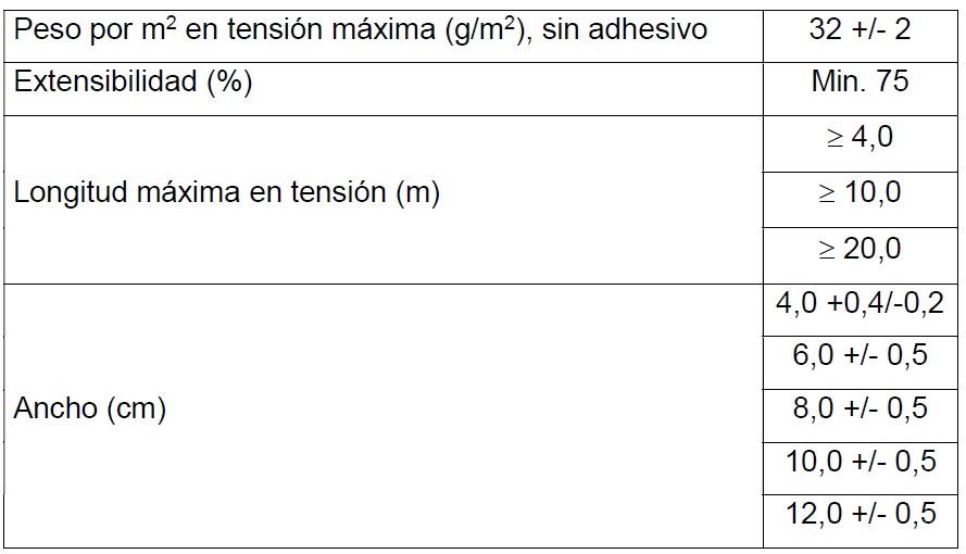 Características venda cohesiva CpkFix