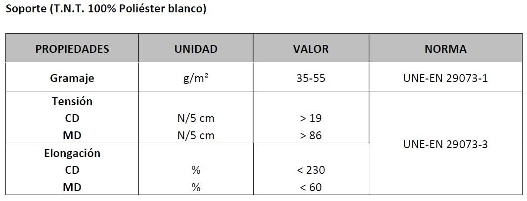Especificaciones técnicas Soporte TNT