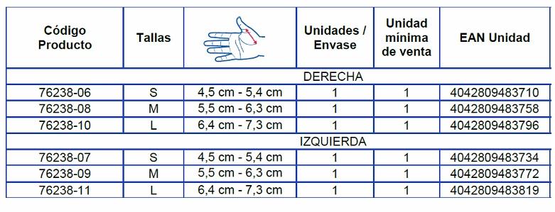 Presentaciones muñequera Rhizo Forte